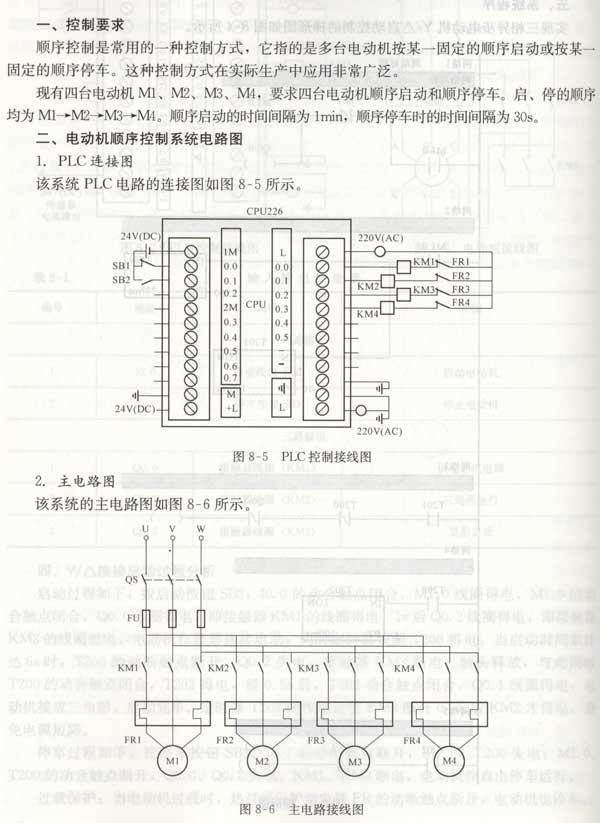 西门子s7-200plc 入门和应用分析 22.10  2 新编工程电磁场题解 22.