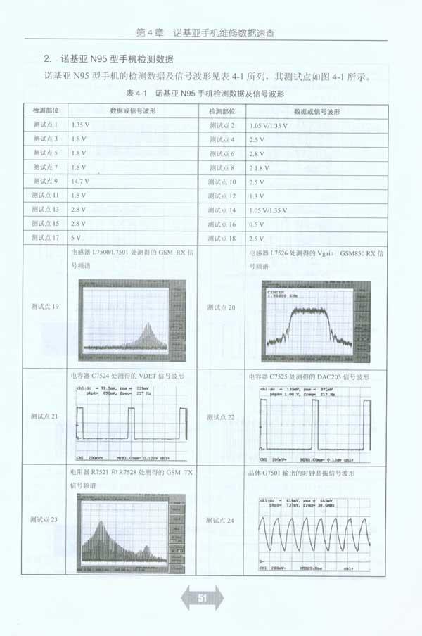 液晶屏控制电路u100,液晶屏屏线接口cn100,sim卡接口插座cn202,耳机