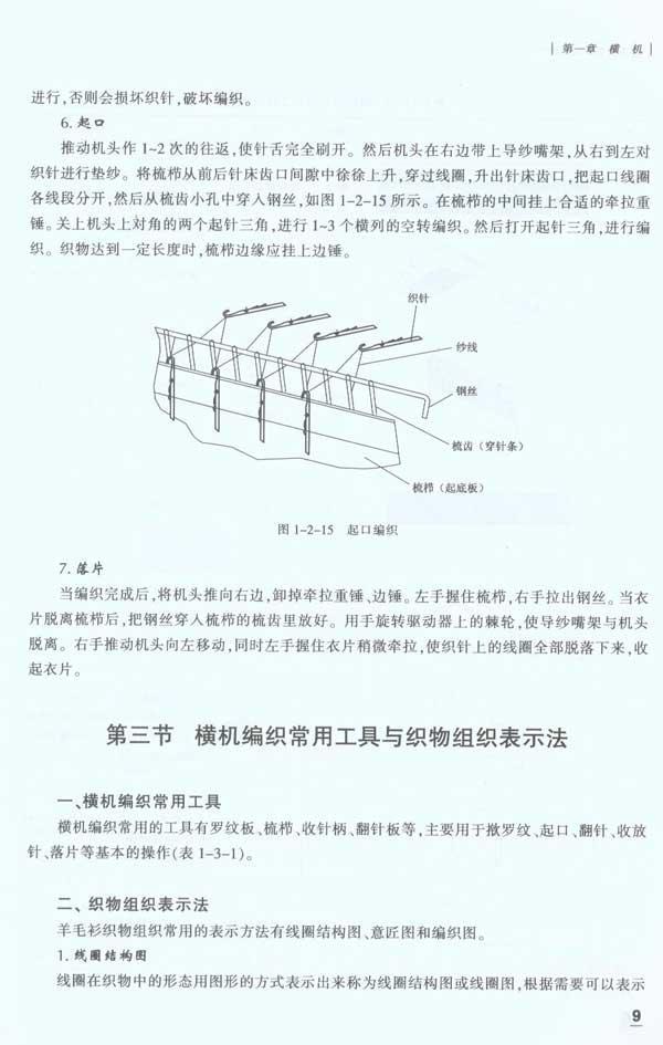 圈织单桂花针的织法图解