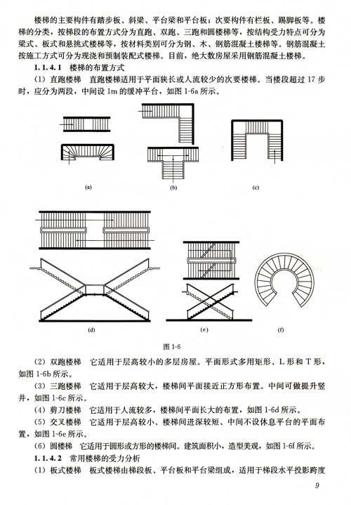 建筑结构与造型