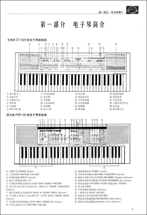 五,音程 六,和弦 第四部分 电子琴演奏方法 一,弹奏姿势 二,指法名称图片