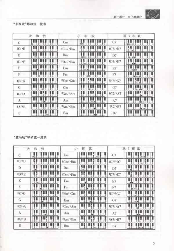 少年儿童电子琴初级教程-万宝柱-器乐-文轩网图片