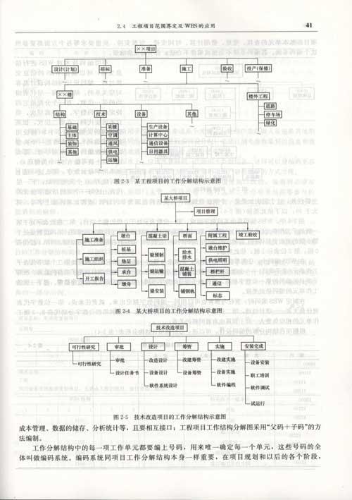 中国工程项目管理知识体系(第二版)-中国建筑业协会