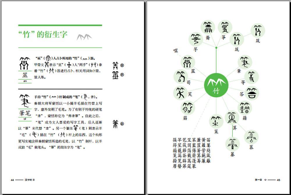 常见用法以及汉字背后的趣味故事