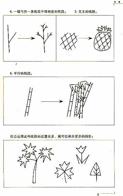 英语课堂简笔画-杨晓钰;张炜 付春敏-高中-文轩网