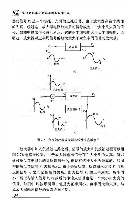 在功放输出级 电路中,甲类放大器的功放管