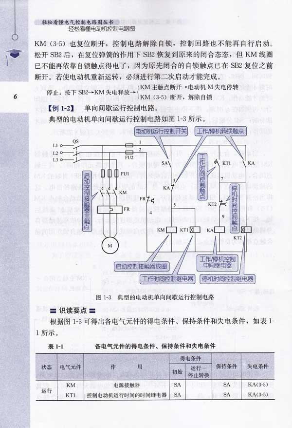 [例2-3]三台电动机的顺序启动