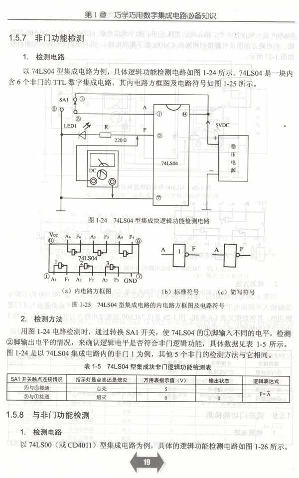 5.4 cmos与非门集成电路管脚的判别      1.5.5 与门功能检测      1.