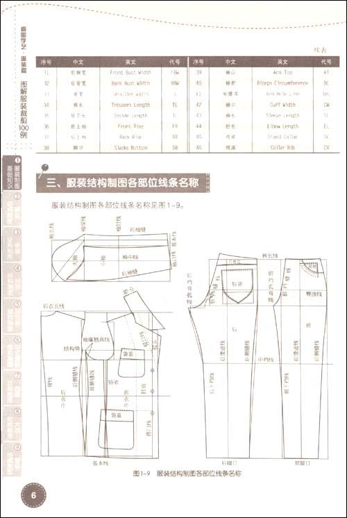 基础裙原型结构图
