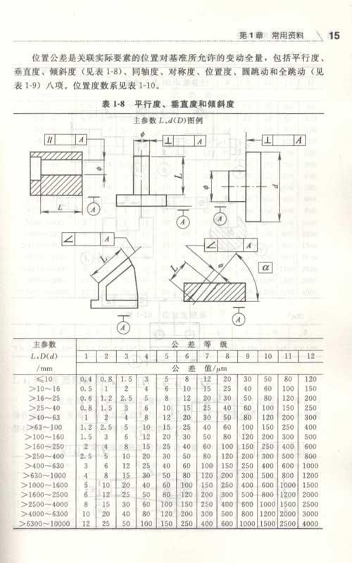 铣工速查速算手册--金属学与金属工艺-文轩网