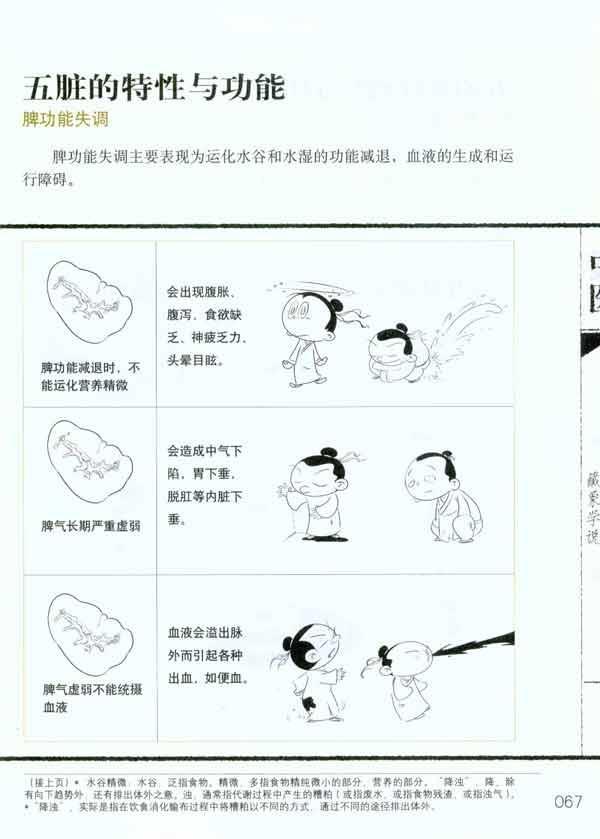 漫画漫画春华篇-罗大伦于中医编绘宫格基础四手绘图片
