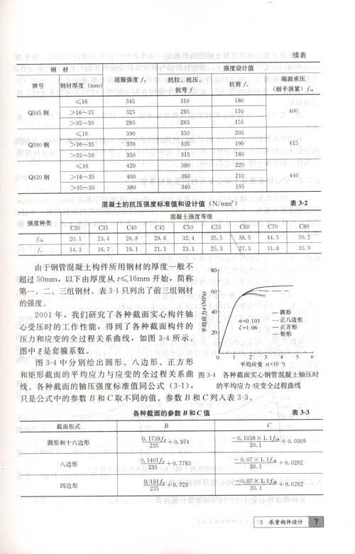 空心钢管混凝土结构技术规程理解与应用 査晓熊钟善桐徐国林 建筑