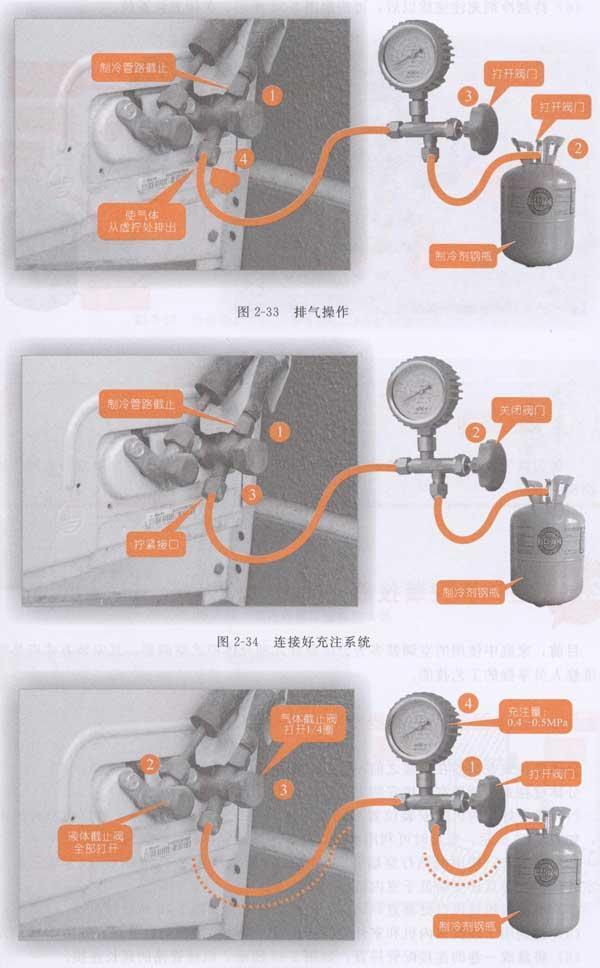 家用电器维修全程指导丛书--空调