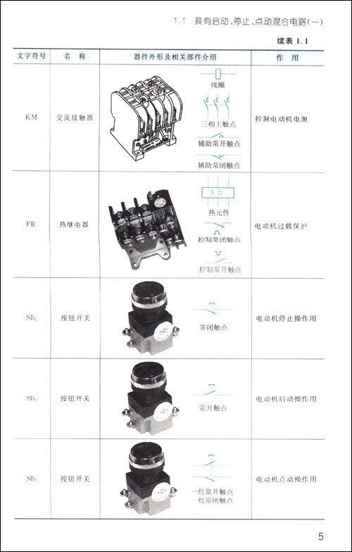 双色图解电动机控制电路