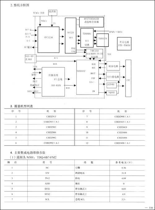 长虹彩色电视机畅销机型电路图集 精华本 免运费