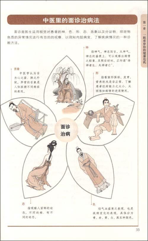 什么是中医面诊:看五官,观气色,辨脏腑之病 2.