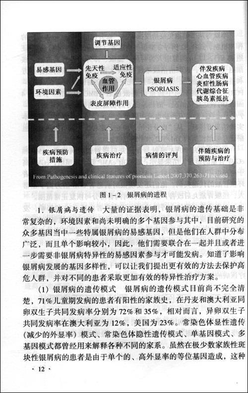 《银屑病-常见病中西医最新诊疗丛》