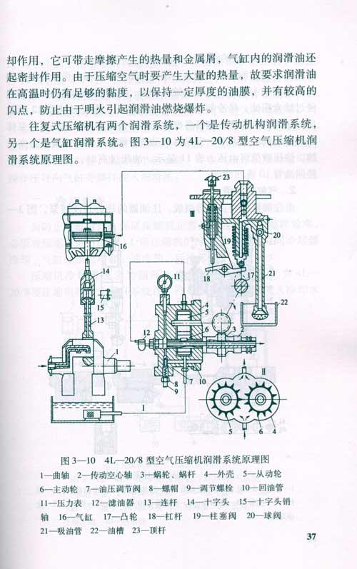 简述往复式活塞压缩机的工作原理,有什么优缺点答:往复式压缩机又称图片