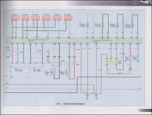 8     本书主要介绍和分析了丰田皇冠车系各系统电路,包括电源,起动